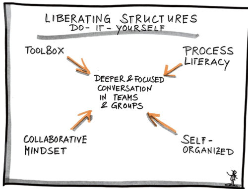 liberating_structures.png